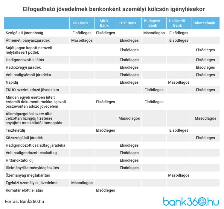 PDF letöltése: toth_virvacz__kendoszalon.hu