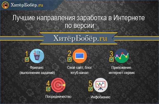 a pénzkeresés legnépszerűbb módjai)