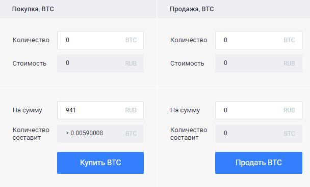 melyik tőzsdén lehet bitcoinot vásárolni