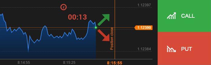 Bináris opciók csalás - Tudja meg most!   Stock Trend System