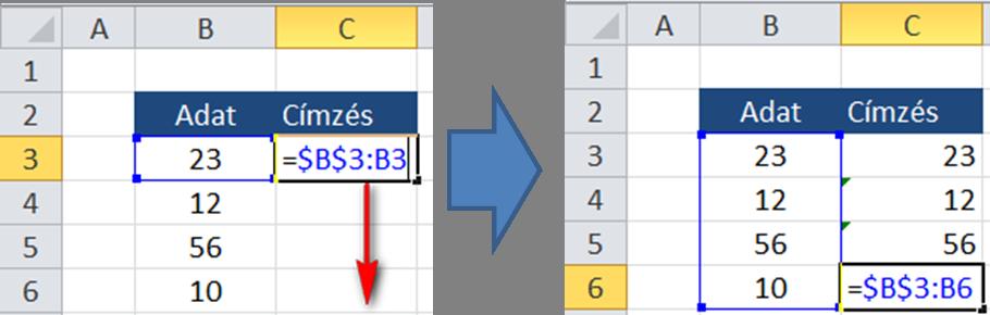 bináris opciótáblázatok kezdőknek)
