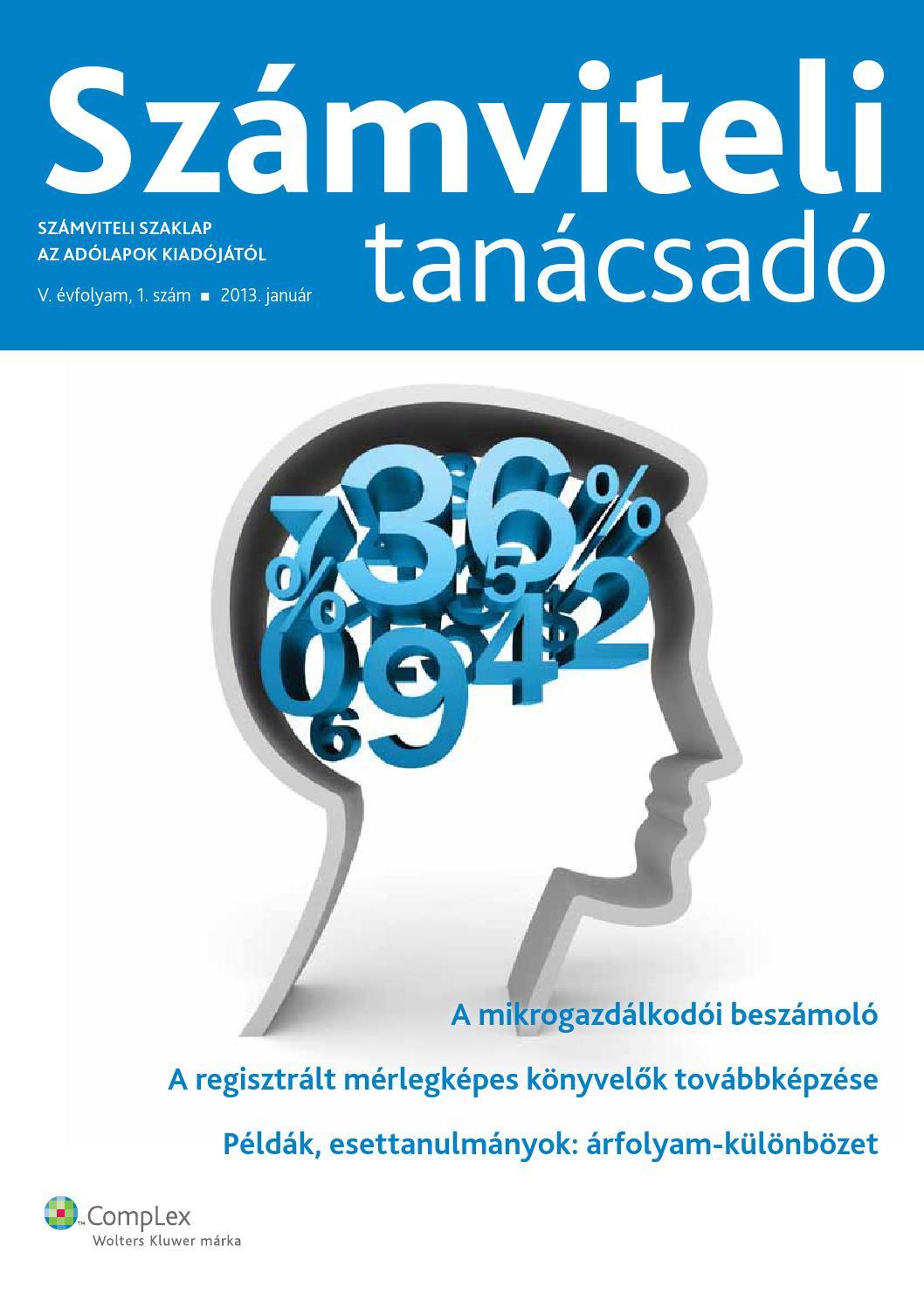 Weboldal készítés Magyarországon 2020-ban