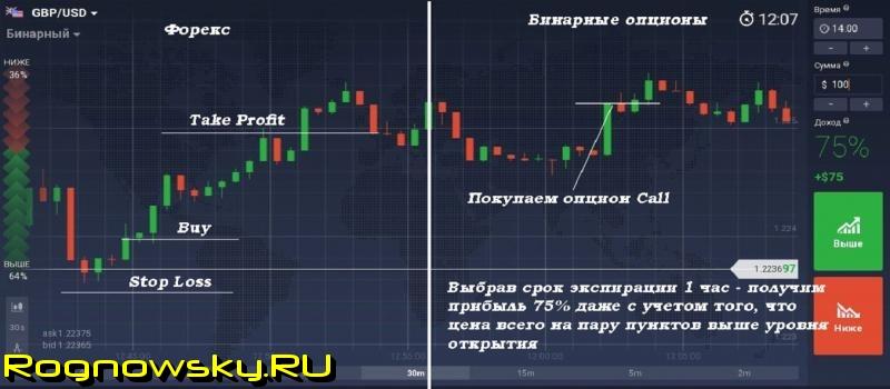 bináris opciók trend csatornák)