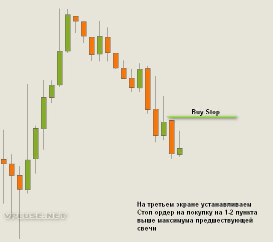 Bináris opciókat ábrázoló stratégiák
