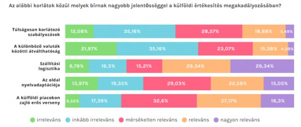 Kereskedelem és marketing BSc, magyar nyelvű képzés (N)
