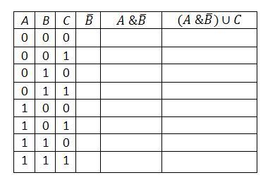 megfordítási mutatók bináris opciókban