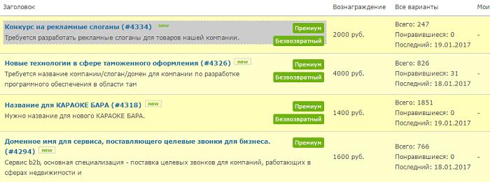 minden olyan webhely, ahol pénzt kereshet