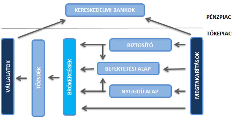 Opció alapismeretek