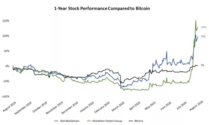 Ezekkel a részvényekkel lehetett a legtöbbet keresni az elmúlt 10 évben