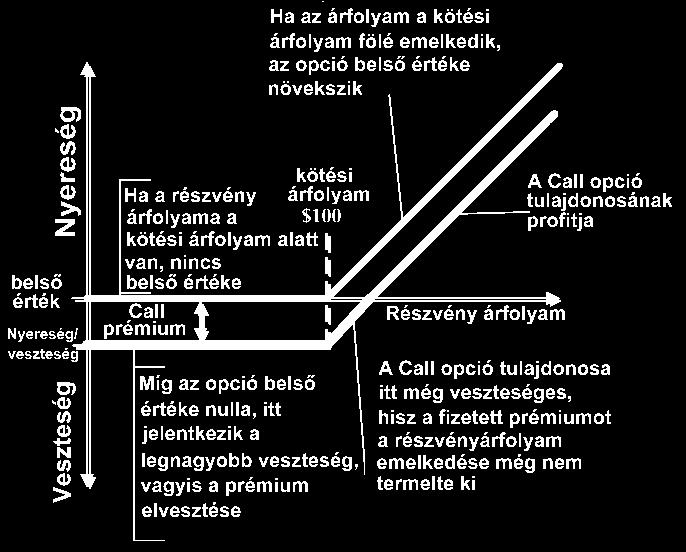 Az Axiom Alapkezelő Aplus alapja a legjobbak között (x)