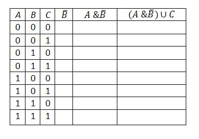 megfordítási mutatók bináris opciókban)
