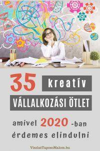 9 online vállalkozási ötlet és a lépések a megvalósításhoz