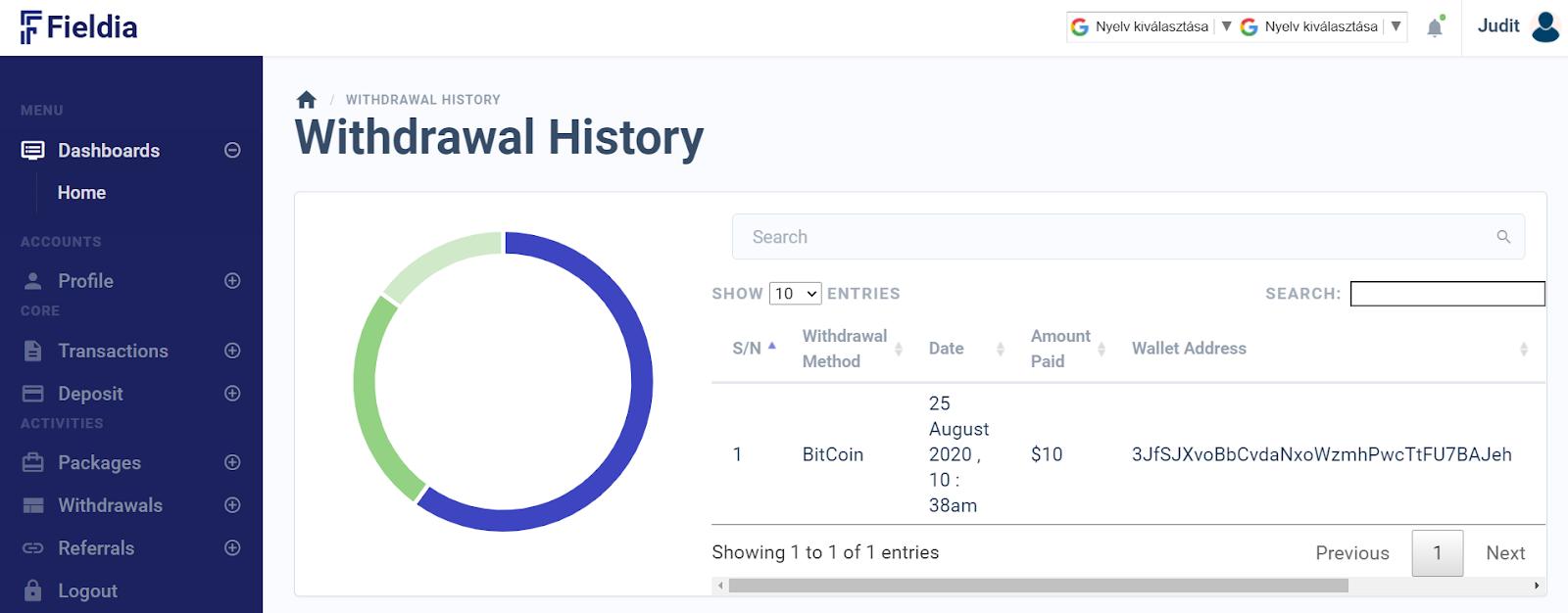 a legjobb kereset a bitcoinokon