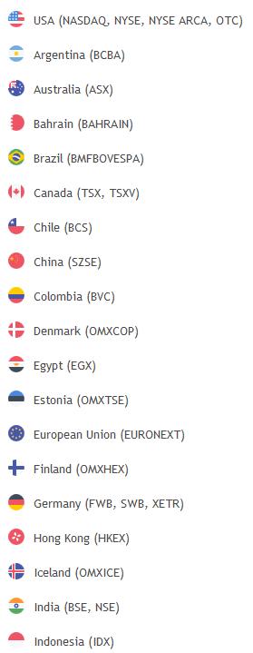 egy lista, ahol el lehet kezdeni a kereskedést