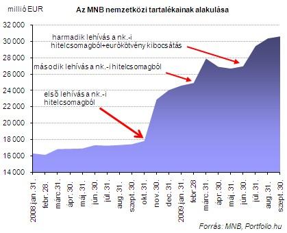 Eurókötvény opciók