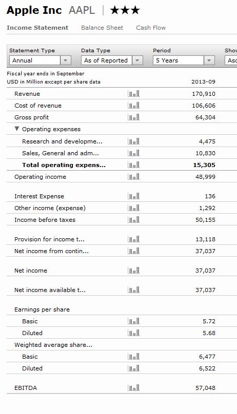 extra jövedelem képlet