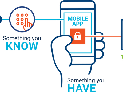 népszerű platformok okostelefonon történő kereskedelemhez