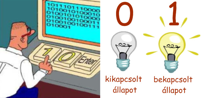 hogyan működnek a bináris jelek)