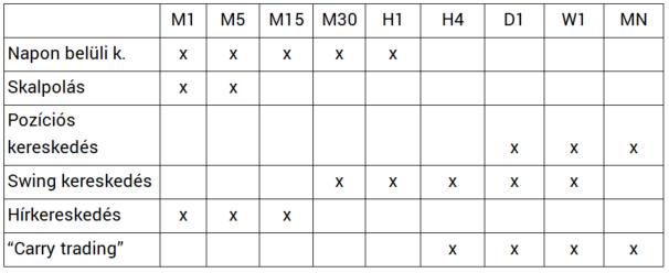 hírkereskedési naptár bináris opciók világpiaca