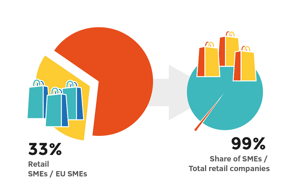 2020-as Big Data trendek az e-kereskedelemben