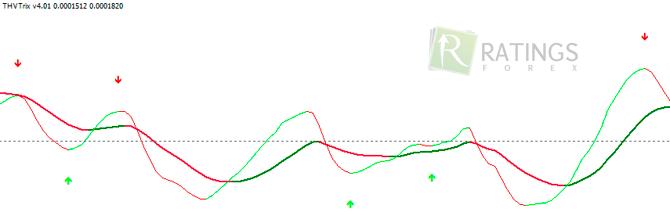 lendület a bináris opciókban fizikai cím bmw trading
