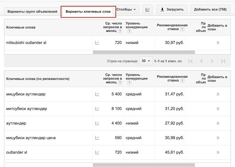 mennyi pénzt keres az ivangai)