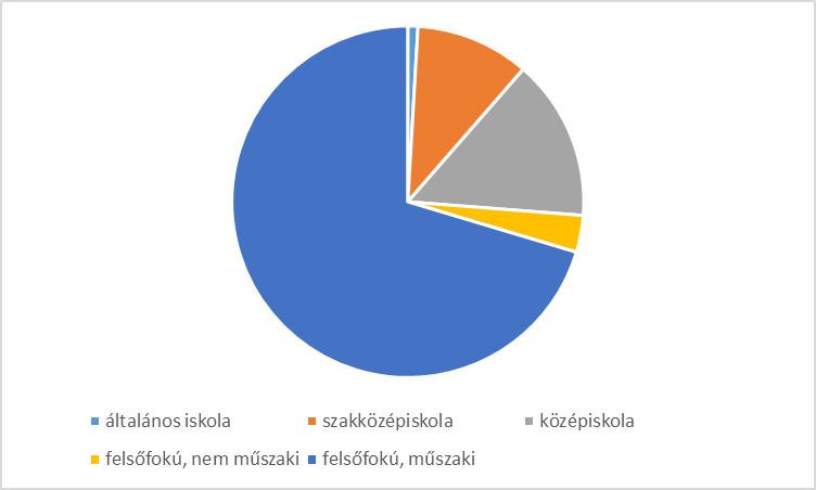 mennyit keres az interneten buzova)