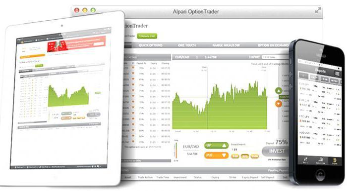√ Milyen magas a minimális befizetési a Start Online Trading ?
