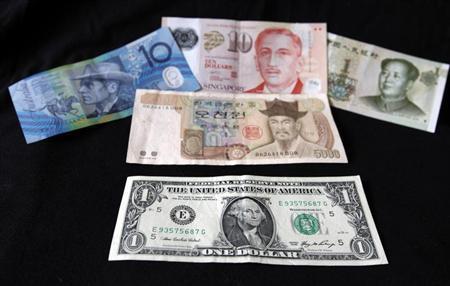 opció dollár euróra)