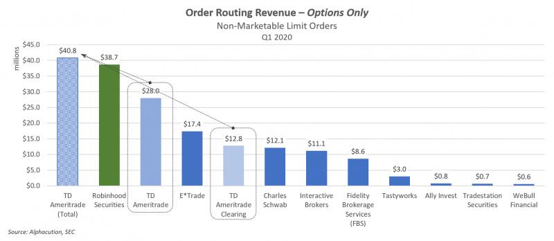 opciók több mint 100 százalék bináris opciós kereskedés 24opton vélemények