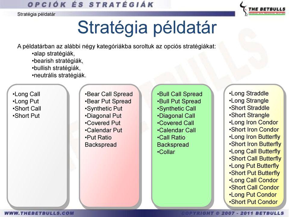 spekulatív stratégiai példa opciók függvényében)
