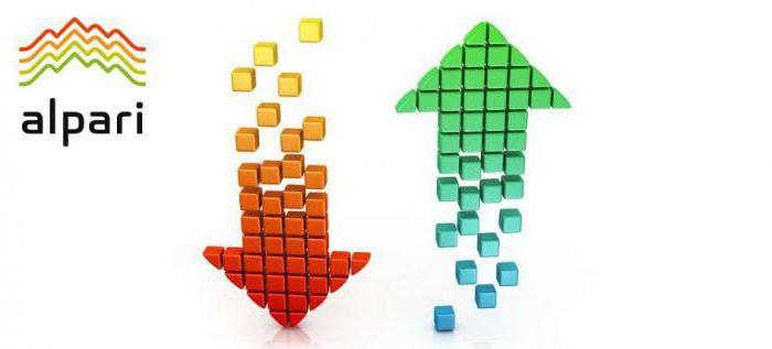 Martingale stratégia bináris opciók: egy áttekintést, leírás és értékelés