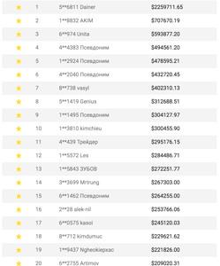 hogyan lehet pénzt keresni az interneten letushov