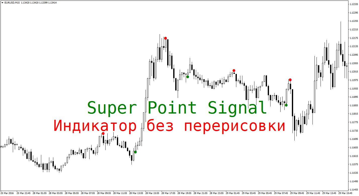 hogyan szűrjük a jeleket a bináris opciókhoz)