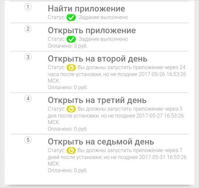 őszintén nem lehet pénzt keresni)