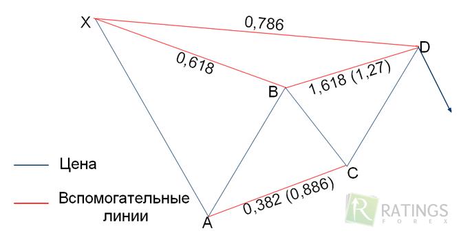 bináris opciók speciális tanfolyam