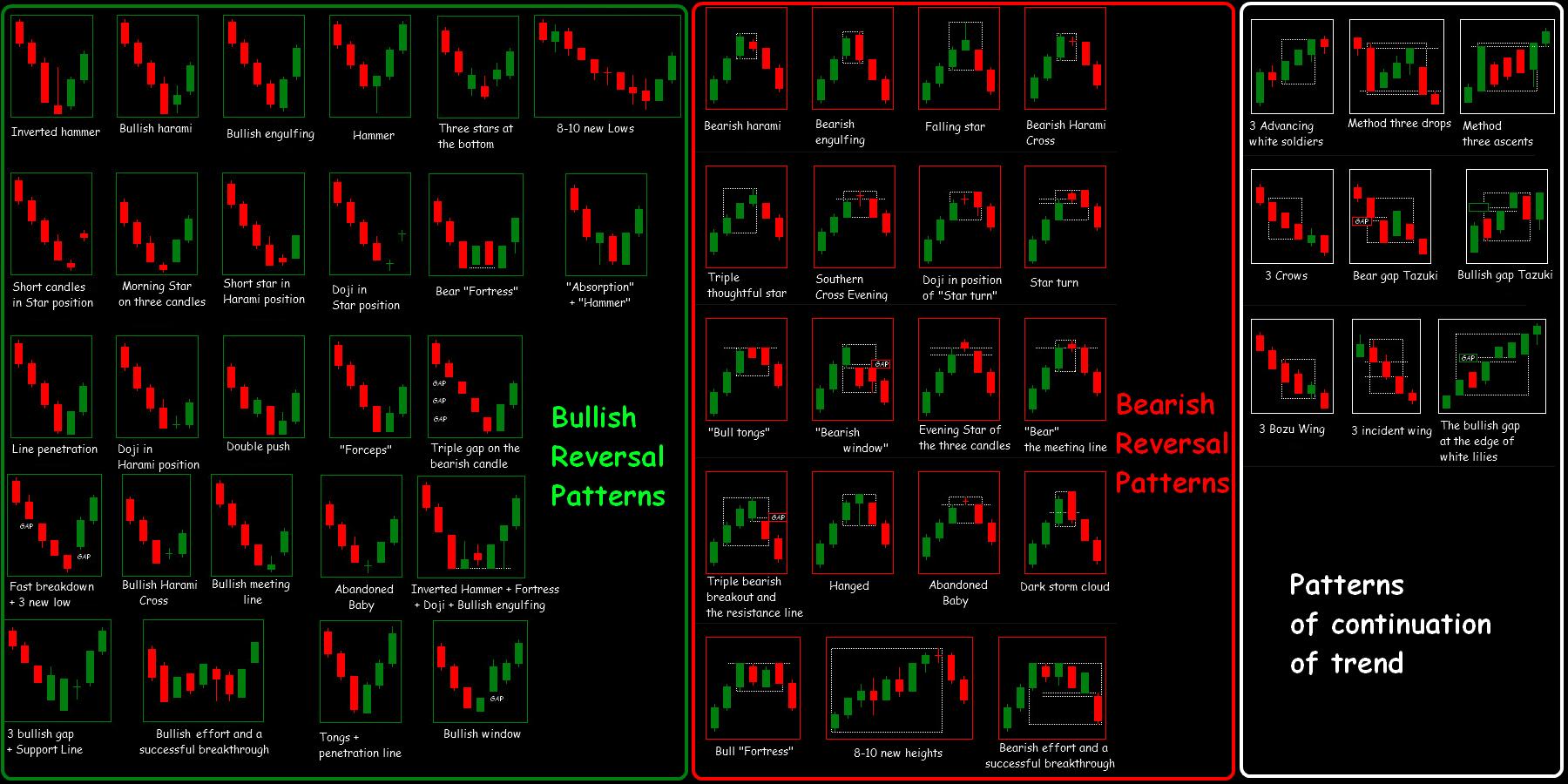 a bináris opciók befektetés nélkül kezdenek kereskedni