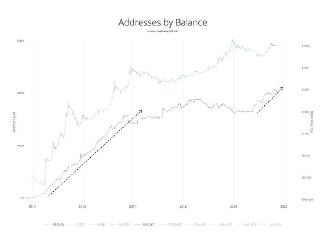 bitcoin pénztárca száma)