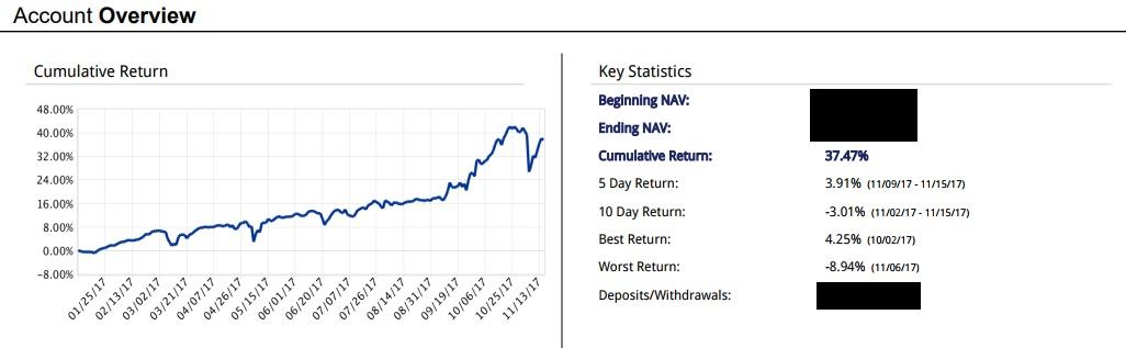 A Trading Central új elemzési funkciókat kínál a MetaTraderen az Admiral Markets-nél