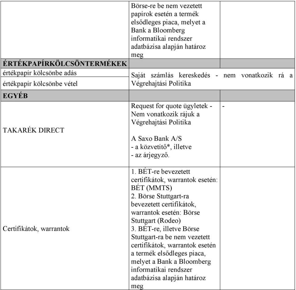 részvényopció az LLC-ben stratégia bináris opciókhoz egyetlen gombnyomással