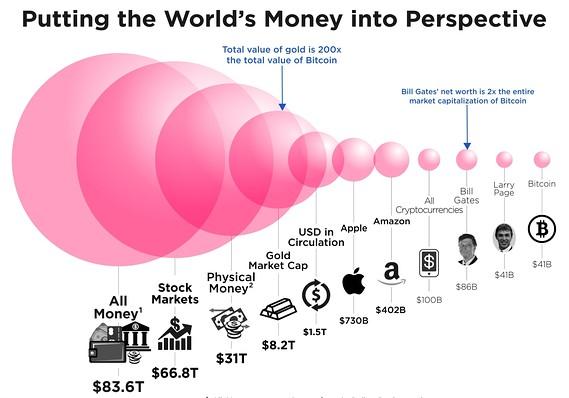 mennyi a satoshi dollárban