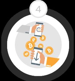 gyorsan vásároljon bitcoint