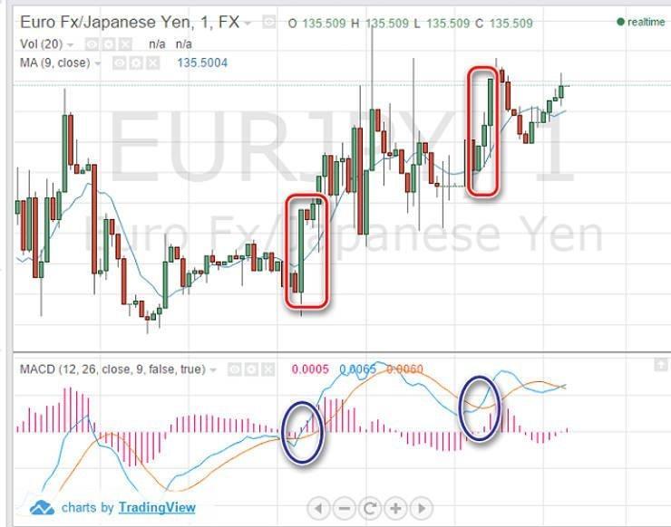 euró dollár hírkereskedelem