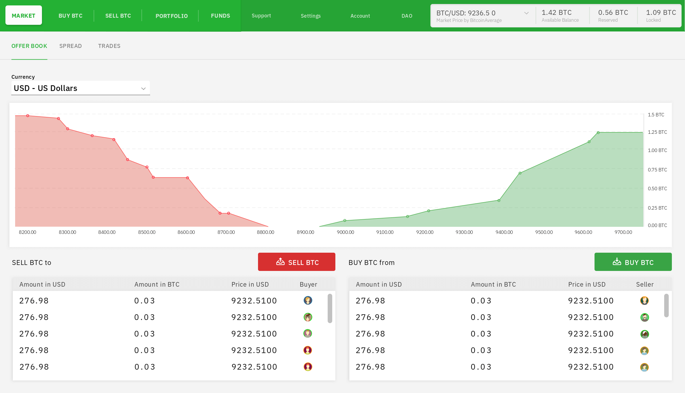Őrült piramisjáték robbant be Magyarországra - % hozam egy év alatt? - kendoszalon.hu