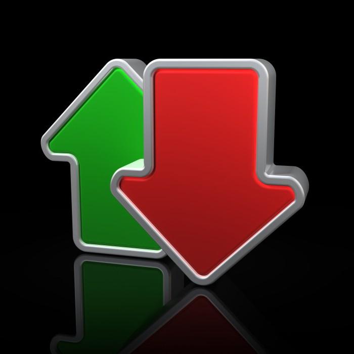 előre vagy opció hogyan lehet a korrelációt használni az opciókban