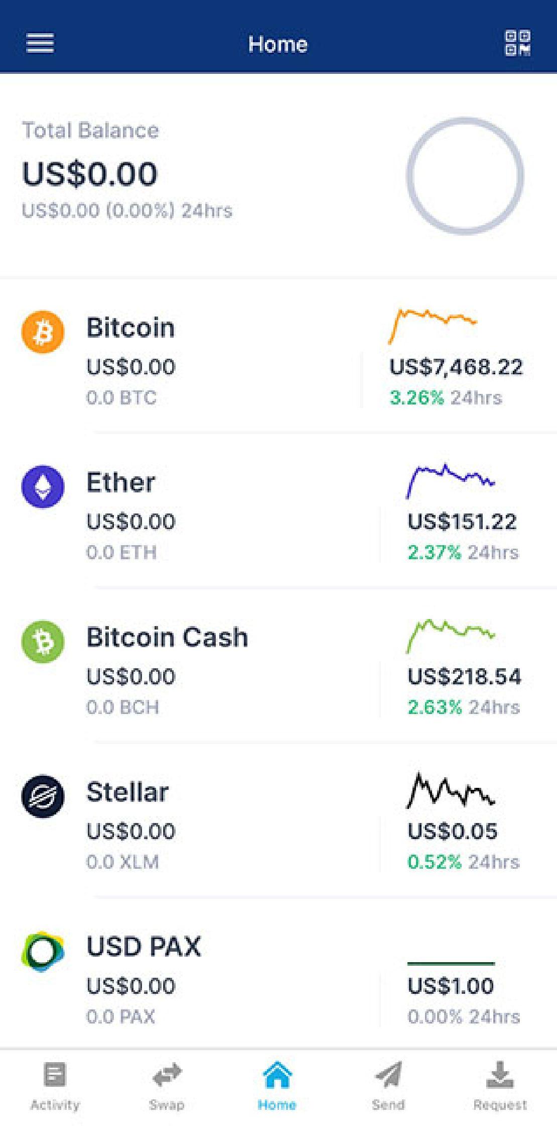 bitcoin pénztárca felső)
