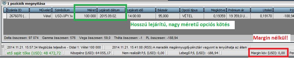 kereskedési opciók nyereséggel)