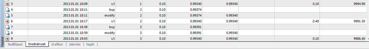 bitcoin kurzus kezdete clentbank bináris opciók mi ez